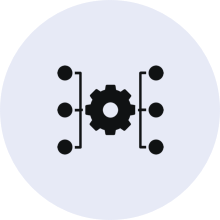 Automated A.I. Driven Workflows